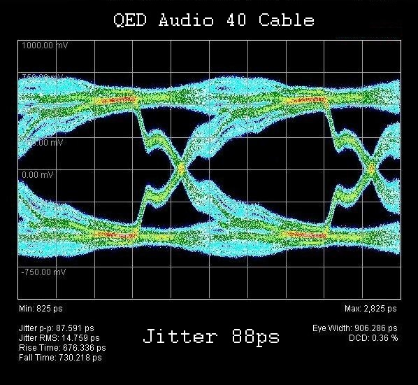 QED reference Audio 405