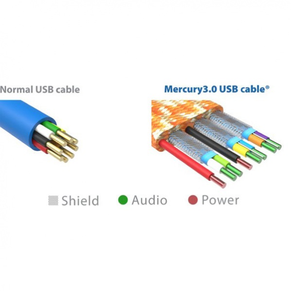 iFi Audio Mercury 3.0